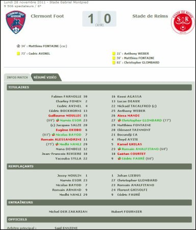 2011 Ligue 2 J15 : CLERMONT REIMS 1-0  , le 28 novembre 2011