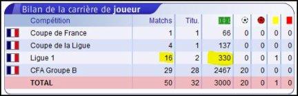 2011 Mercato : Idriss en prêt,  Quentin en contrat , le 10 janvier 2012