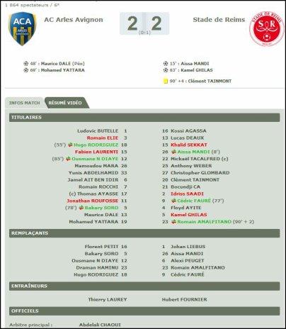2011 Ligue 2 J20 : ARLES-AVIGNON 2-2 , le 18 janvier 2012