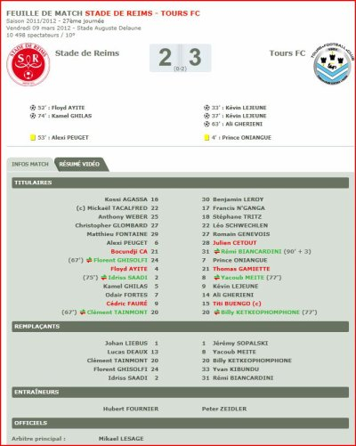 2011 Ligue 2 J27 REIMS TOURS 2-3 , le 9 mars 2012