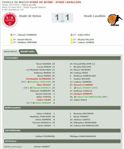 2011 Ligue 2 J23 REIMS LAVAL 1-1, le 13 mars 2012