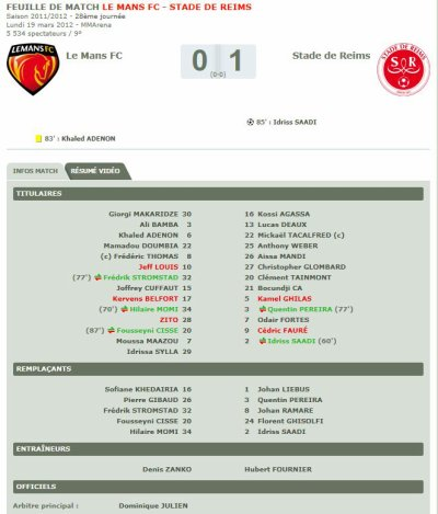 2011 Ligue 2 J28 Le MANS REIMS 0-1, le 19 mars 2012