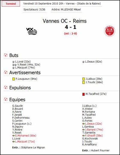 2010 Ligue 2 J06 VANNES REIMS 4-1, le 10 septembre 2010