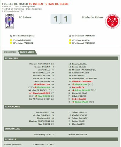 2011 Ligue 2 J30 ISTRES REIMS 1-1, le 30 mars 2012