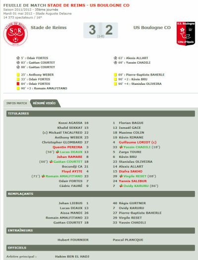 2011 Ligue 2 J35 REIMS BOULOGNE 3-2 , le 1er mai 2012