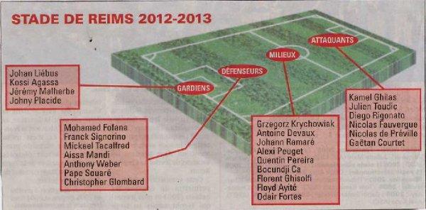 RECAPITULATIF de la saison 2012-2013