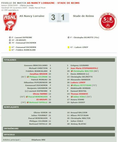 2004 Ligue 2 J15 NANCY REIMS 3-1, le 5 novembre 2004