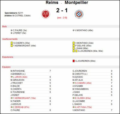 2007 Ligue 2 J12 REIMS MONTPELLIER 2-1 , le 19 octobre 2007