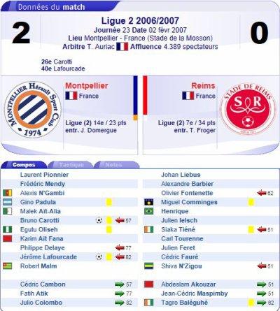 2006 Ligue 2 J23 MONTPELLIER REIMS 2-0, le 2 février 2007