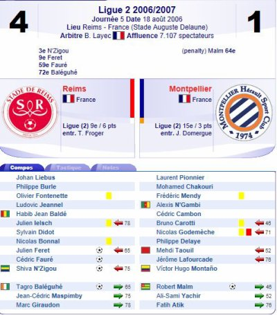 2006 Ligue 2 J05 REIMS MONTPELLIER 4-1, le 18 août 2006