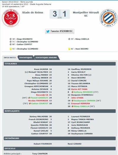 2012 Ligue 1 J05 REIMS MONTPELLIER 3-1, le 14 septembre 2012
