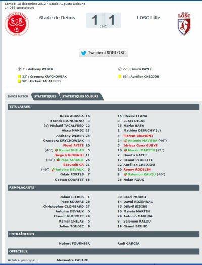 2012 Ligue 1 J18 REIMS LILLE  1-1,  le 15 décembre 2012