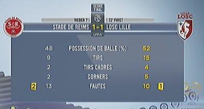 2012 Ligue 1 J18 REIMS LILLE 1-1, les + du Blog,  18 décembre 2012