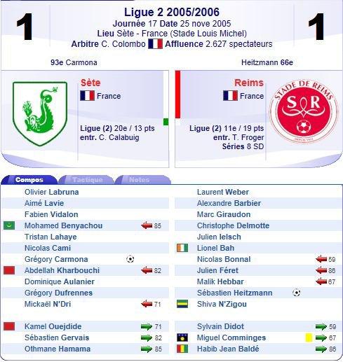 2005 Ligue 2 J17 SETE REIMS 1-1, le 25 novembre 2005