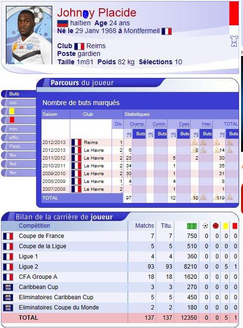 2012 REIMS : Mercato hivernal, le 3 janvier 2013