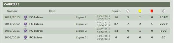 2012 REIMS , Brèves du Jour , le 23 janvier 2013
