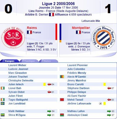 2005 Ligue 2 J26  REIMS MONTPELLIER 0-1, le 17 Février 2006