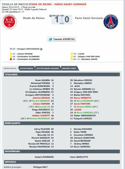 2012 Ligue 1 J27 REIMS PSG 1-0, le 2 mars 2013