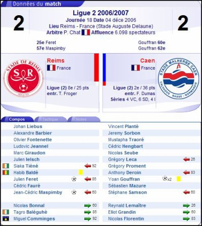 2006 Ligue 2 J18  REIMS CAEN 2-2 , le 4 décembre 2006