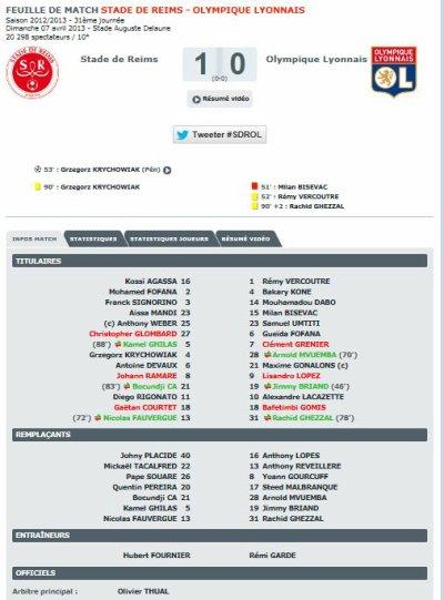 2012 Ligue 1 J31 REIMS LYON 1-0, le 7 avril 2013