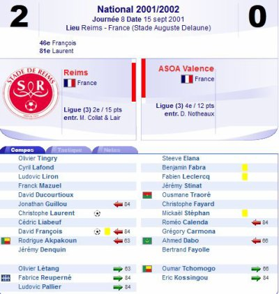 2001 Nat J08 REIMS VALENCE 2-0, le 15 septembre 2001