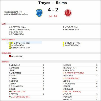 2007 Ligue 2 J07 TROYES REIMS 4-2, le 14 septembre 2007