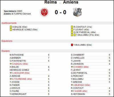 2007 Ligue 2 J14 REIMS AMIENS 0-0, le 2 novembre 2007