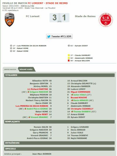 2004 Ligue 2 J32 LORIENT REIMS 3-1, le 8 avril 2005