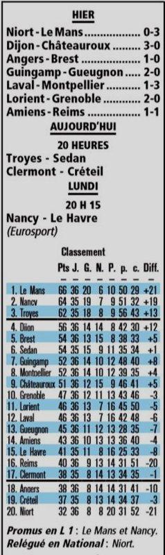 2004 Ligue 2 J36 AMIENS REIMS 1-1, le 13 mai 2005