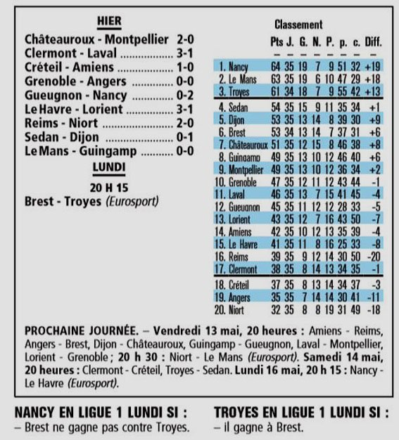 2004 Ligue 2 J35 REIMS NIORT 2-0, le 6 mai 2005