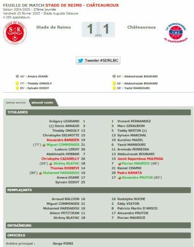 2004 Ligue 2 J27 REIMS CHATEAUROUX 1-1, le 25 février 2005