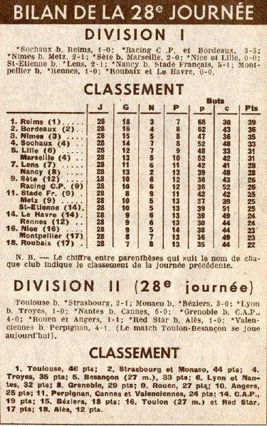 1952 D1 J28 SOCHAUX REIMS 1-0, le 5 avril 1953
