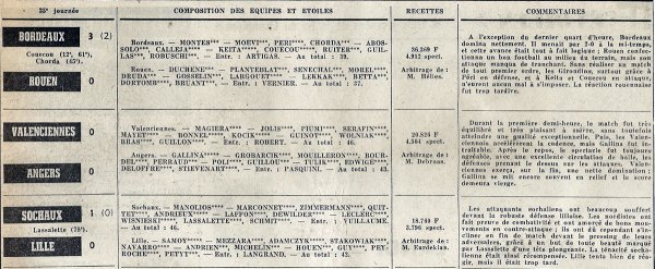 1966 D1 J35 STADE FRANCAIS REIMS 0-1 , le 14 mai 1967