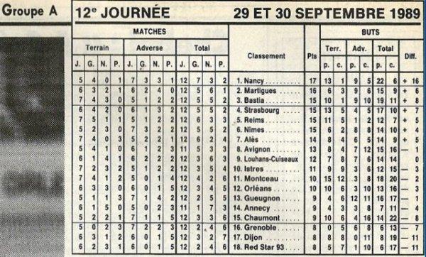 1989 D2A J12 REIMS DIJON 4-0, le 29 septembre 1989
