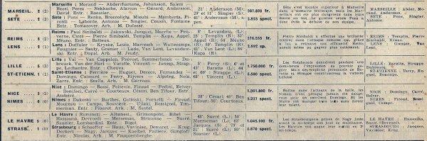 1951 D1 J04 REIMS LENS 5-2, le 13 septembre 1951