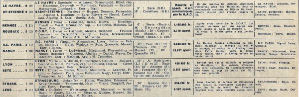 1951 D1 J33 REIMS SOCHAUX  1-5, 18 mai 1952