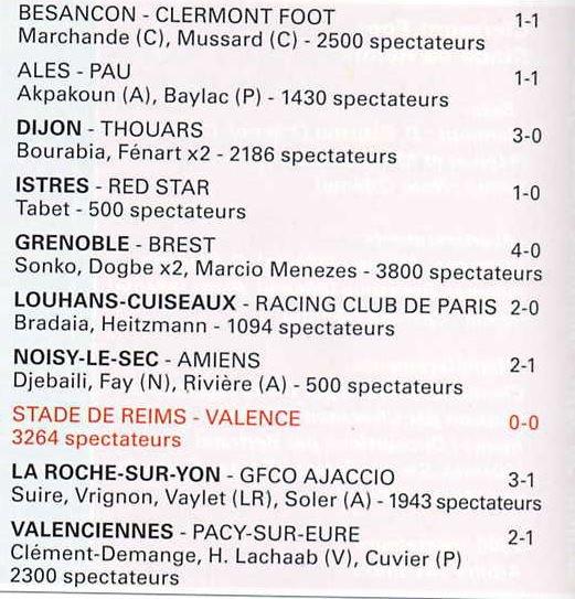 2000 Nat J09 REIMS VALENCE 0-0, le 23 septembre 2000
