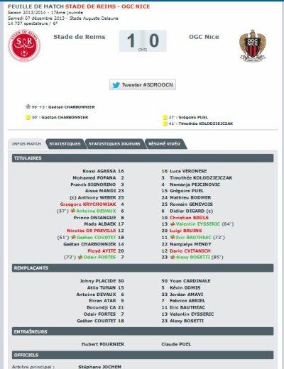 2013 Ligue 1 J17 REIMS NICE 1-0 , le 07/12/2013