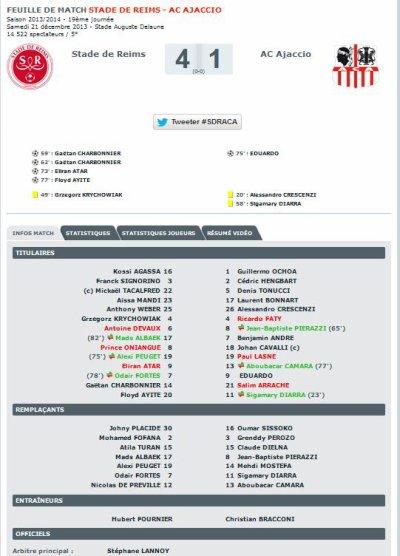 2013 Ligue 1 J19 REIMS AJACCIO 4-1 , le 21/12/2013