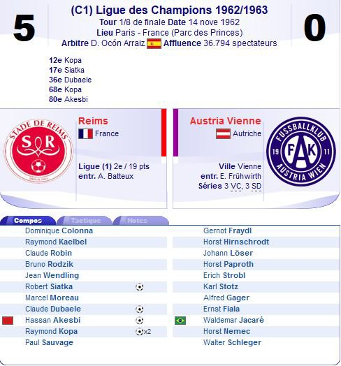 1962 CECC 8ème retour  REIMS AUSTRIA VIENNE 5-0, le 14/11/1962