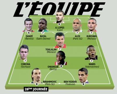 2013 Ligue 1 J26 MONACO REIMS 3-2, les + du blog, le 22 février 2014