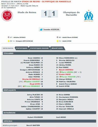 2013 Ligue 1 J29 REIMS MARSEILLE 1-1, le 14 mars 2014