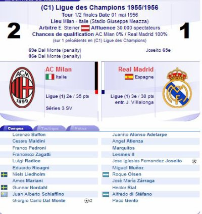 1955 CCC demi-finale : AC MILAN REAL MADRID  2-1,  le 1er mai 1956