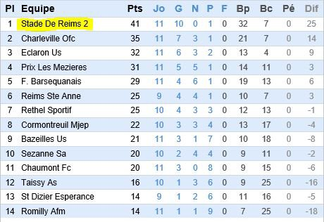 2014 DH J09 ROMILLY REIMS B 2-5 , le 23/11/2014