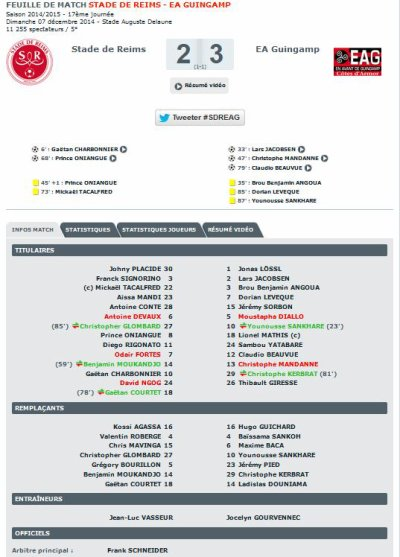 2014 Ligue 1 J17 REIMS GUINGAMP 2-3 le 07/12/2014