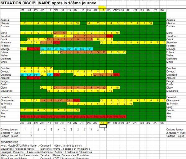 2014 Ligue 1 J18  REIMS EVIAN 3-2, Discipline, le 16/12/2014