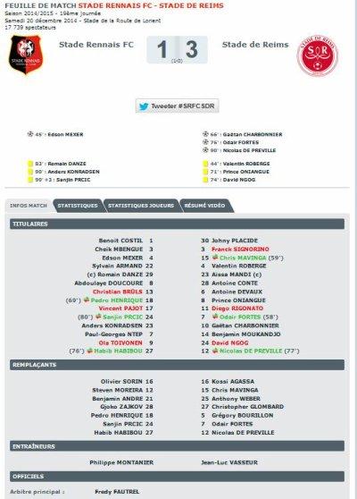2014 Ligue 1 J19 RENNES REIMS 1-3, le 20/12/2014