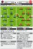 2014 Ligue 1 J21 CAEN REIMS 4-1, Encore + de  + , le 19/01/2015