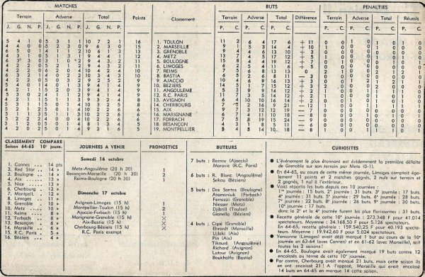 1965 D2 J10 TOULON REIMS 1-0, le 10/10/1965