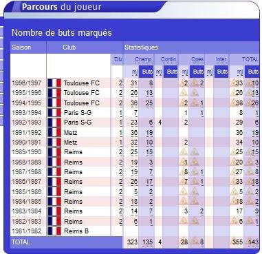 2014 Ligue 1 J23 TOULOUSE REIMS : CALDERARO au prono, le 30/01/2015